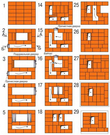 Osobennosti-konstruktsij-kirpichnyh-pechej-dlja-doma1.jpg