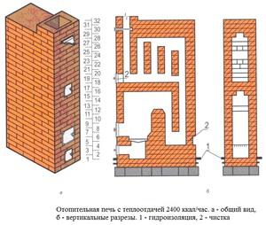 Osobennosti-konstruktsij-kirpichnyh-pechej-dlja-doma10.jpg