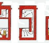 Osobennosti-konstruktsij-kirpichnyh-pechej-dlja-doma42.jpg
