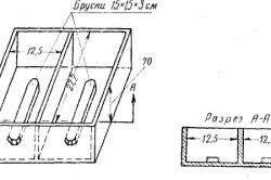 Форма-поддон на два кирпича-сырца