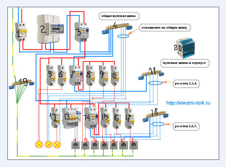 Схемы подключения узо и дифференциальных автоматов.