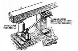 Схема подъема дома домкратом