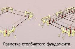 Схема разметки столбчатого фундамента