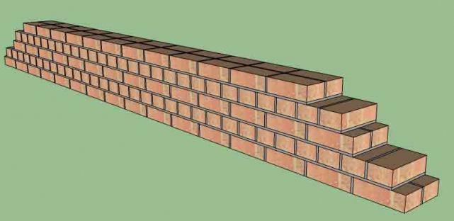 толщина внутренних стен