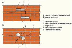 Схема установки маячков на фундамент