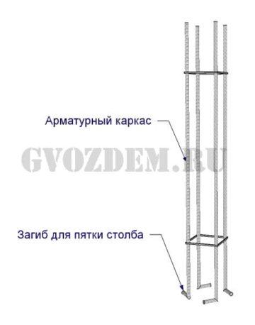 Работы по устройству фундамента в Подольске