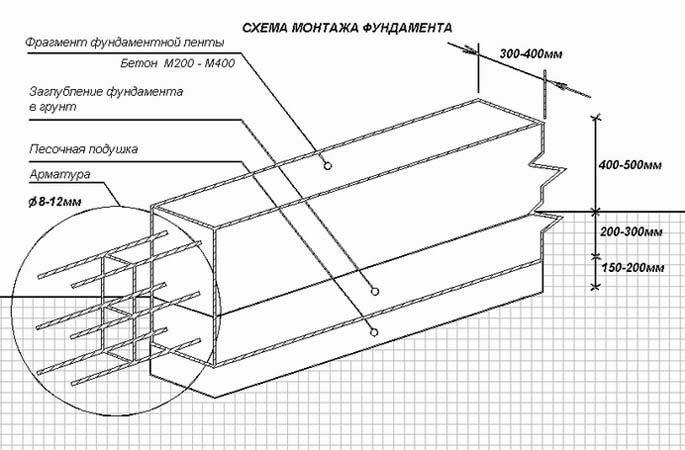 Основания и фундаменты расчет свайного фундамента Подольский район
