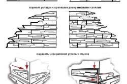 Схема отделки декоративным камнем