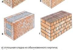 Разновидности кладки стен из кирпича