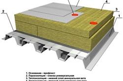 Схема утепления плоской кровли минеральной ватой