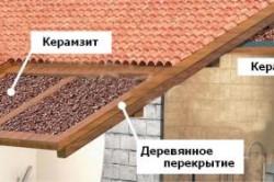 Утепление крыши с помощью керамзита