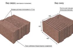 Устройство керамзитобетонного блока