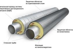 Схема утепления пенополиуретаном канализационных труб