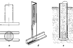 Схема установки асбестоцементных труб