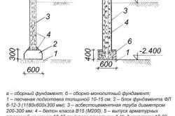 Варианты фундамента для забора с использованием асбестоцементных труб