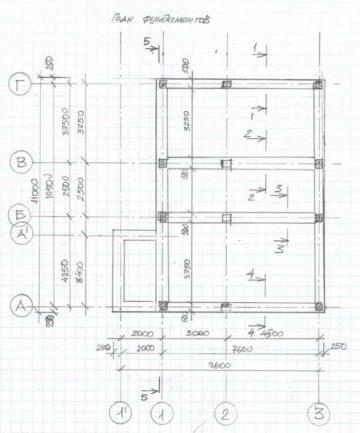 Заказать фундамент под дом Подольский район