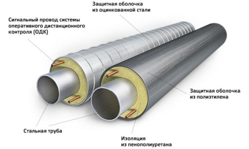 Методы демонтажа металлоконструкций