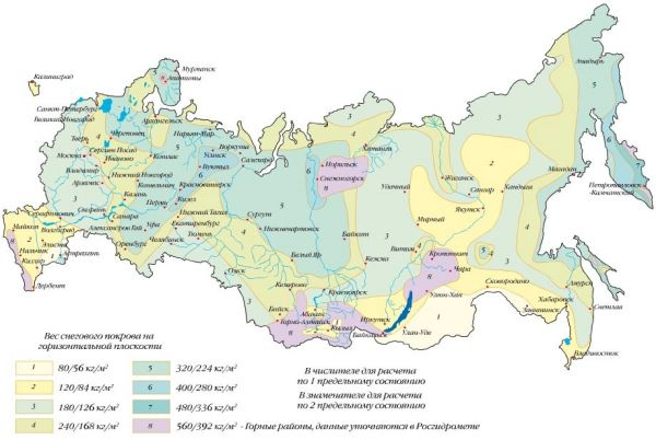 снеговая нагрузка в России