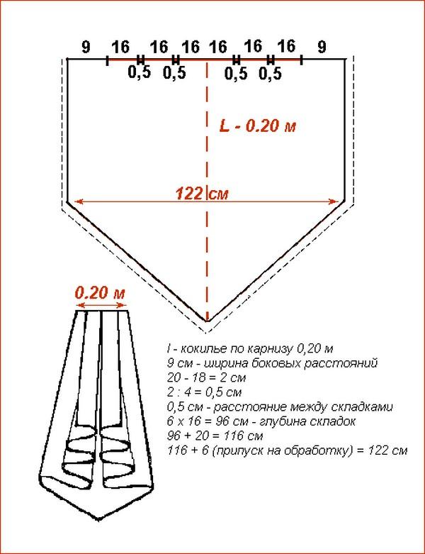 Раскрой и пошив шторы своими руками - Блог о строительстве | 781x600