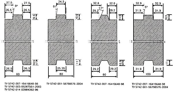 Разновидности строительных элементов