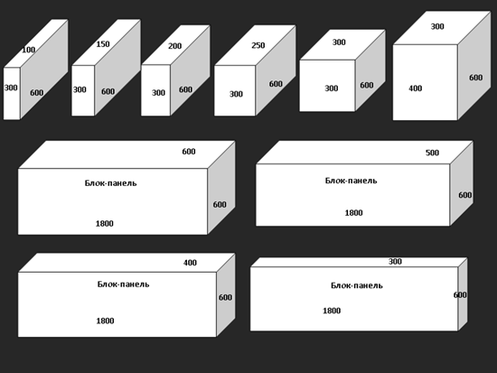 Размерный ряд блоков