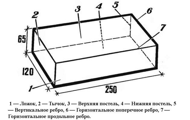 Схема и размеры силикатного кирпича