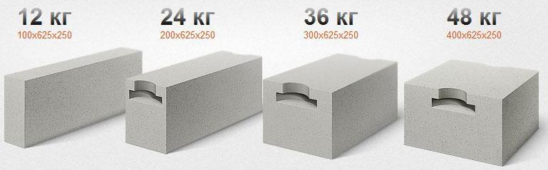 вес газобетона в зависимости от размера блока