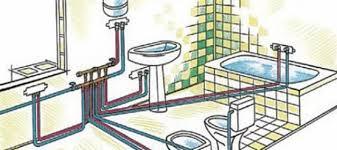 Схематический рисунок разводки канализации в ванной.