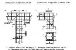 Схемы армирования стыков