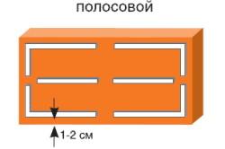 Виды утеплителя пеноплекс