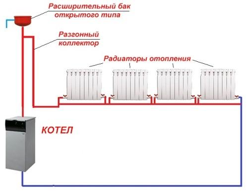 Sistemy-otoplenija-odnotrubnaja-dvuhtrubnaja.11.jpg