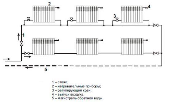 Sistemy-otoplenija-odnotrubnaja-dvuhtrubnaja.2.jpg