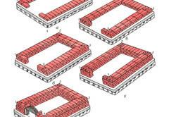 Схема укладки кирпичного фундамента