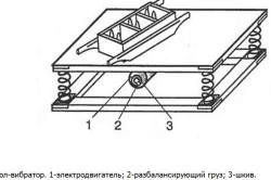 Вибростол для изготовления шлакоблоков