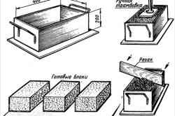 Изготовление блоков с использованием форм