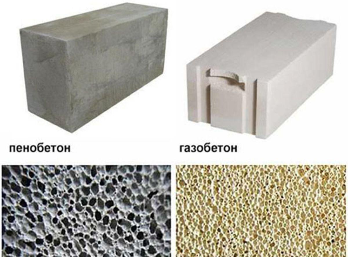 Стеновые блоки. Виды, характеристики, сравнение 2272
