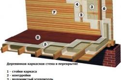 Схема деревянной каркасной стены и ее перекрытие