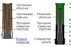 Стальная колотая дробь
