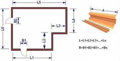 Стандартные размеры плинтуса из пенопласта, пластикового, деревянного? Как рассчитать количество плинтуса напольного и потолочного, выбрать ширину и длину