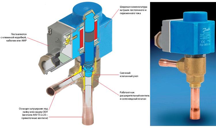 Терморегулирующие вентили TU/TC