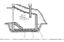 Схема погреба
