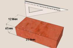 Размеры обычного печного кирпича
