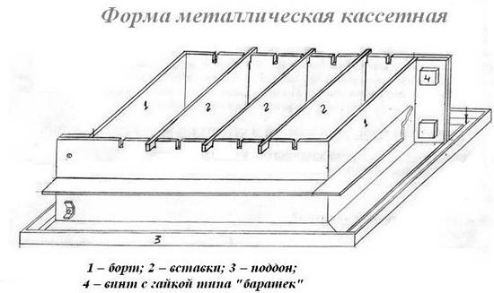 Схема формы для изготовления пеноблоков