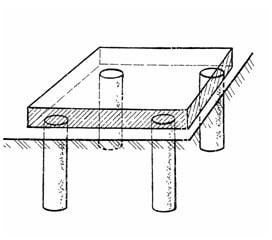 Столбчатая конструкция печного фундамента