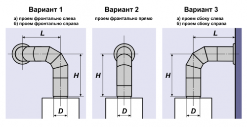 Tipy-dymootvodov-dlja-gazovoj-kolonki12.jpg