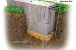 Схема заливки фундамента бетоном