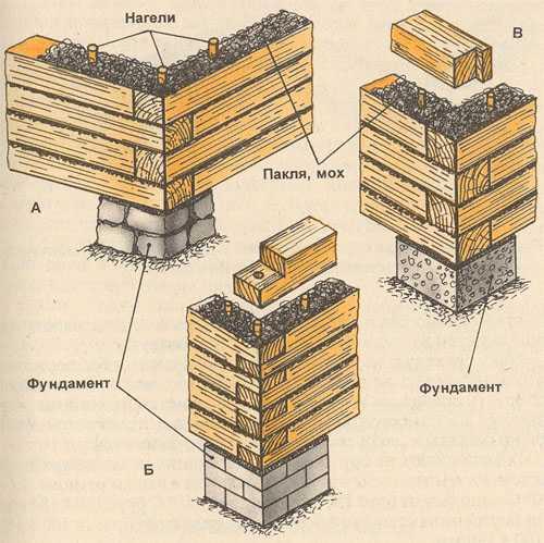 Начинающим строителям: как правильно класть брус?