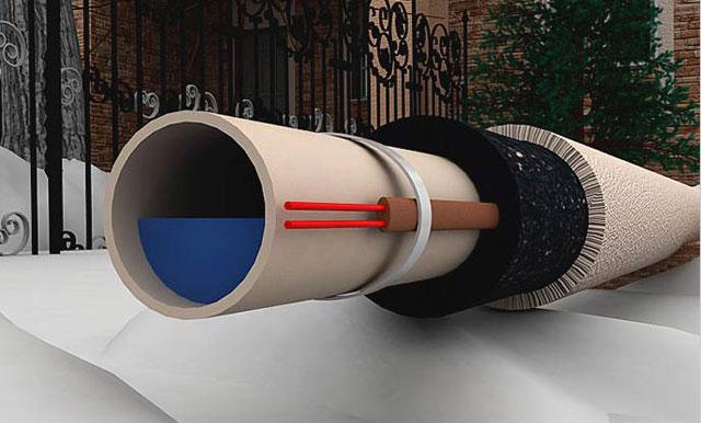 греющий кабель для канализационных труб внутренний