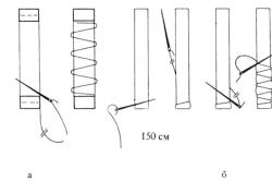 Схема последовательности работы при сшивке камышовах матов