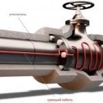 Схема утепления трубы